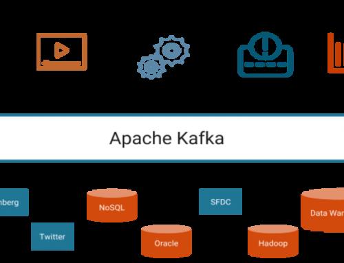 Představujeme Apache Kafka pro zpracování datových toků v reálném čase