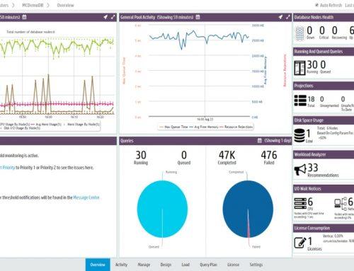 Vertica: databáze s velkým výkonem